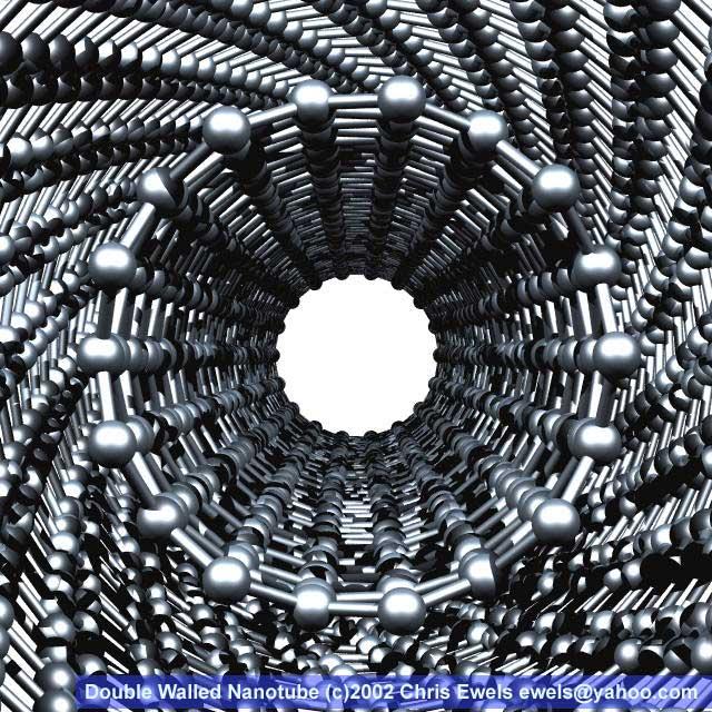 electrocrystallization in nanotechnology pdf
